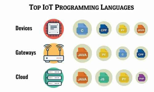 物联网发展的三大编程语言